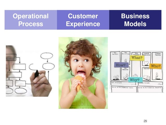 29  Operational  Process  Customer  Experience  Business  Models