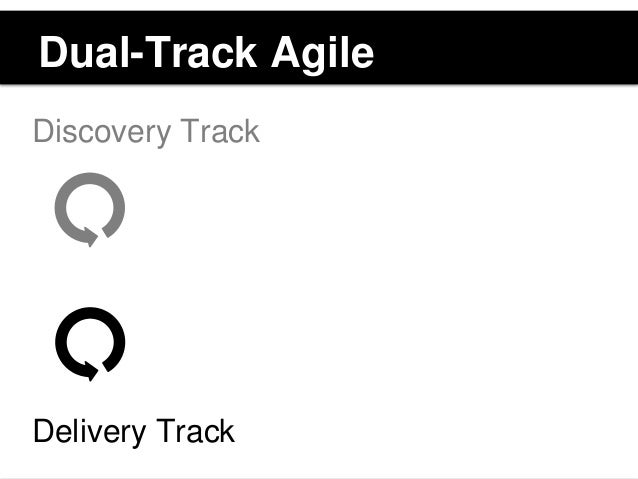UX in a Dual Track Agile World