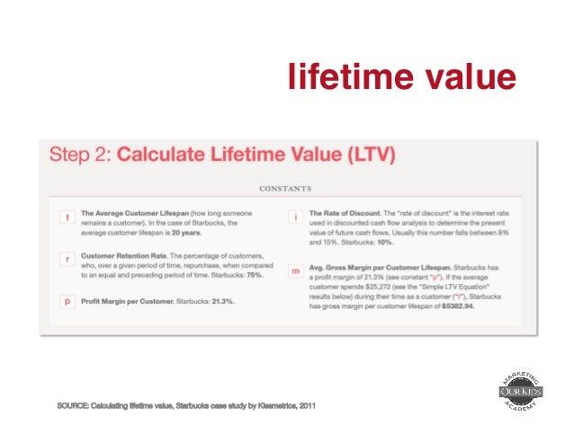 starbucks lifetime value