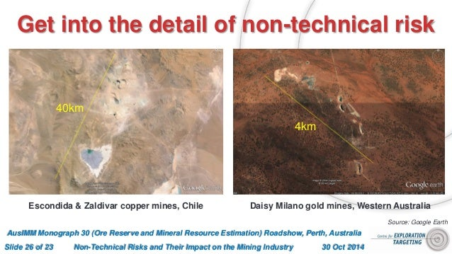Non-technical risks and their impact on mining - Trench