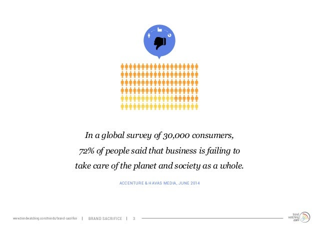 In a global survey of 30,000 consumers,  72% of people said that business is failing to  take care of the planet and socie...