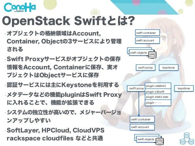 OpenStack Swiftとは?  •オブジェクトの格納領域はAccount,  Container, Objectの3サービスにより管理  される  •Swift Proxyサービスがオブジェクトの保存  情報をAccount, Cont...