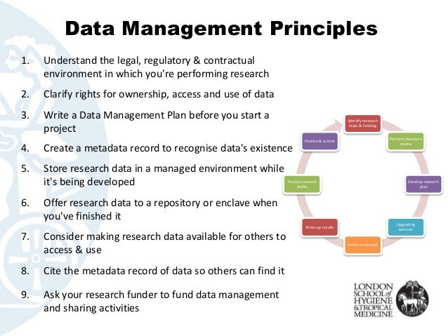 principles of data management LSHTM Research Data Management Policy: An Overview