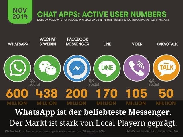 What's Up, WhatsApp? Wie man die strategische Nuss WhatsApp knacken kann. #AFBMC Slide 3