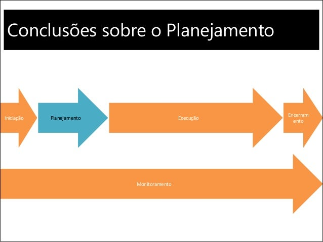 Conclusões sobre o Planejamento Execução Monitoramento Encerram ento Iniciação Planejamento