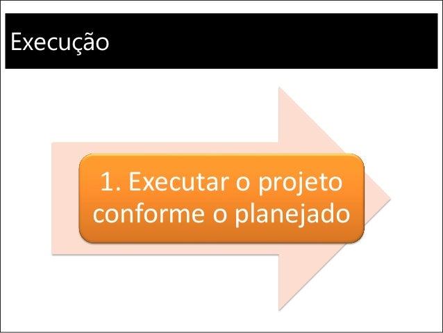 Execução 1. Executar o projeto conforme o planejado