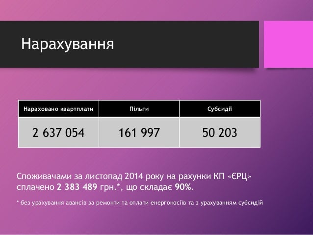 Квартплата за листопад 2014 Slide 2