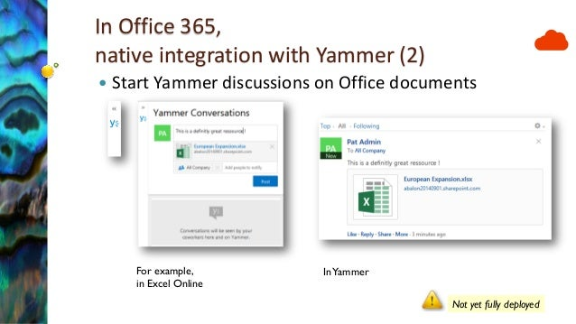 Yammer and office 365 integration related keywords yammer and office 365 integration long tail - Yammer office 365 integration ...
