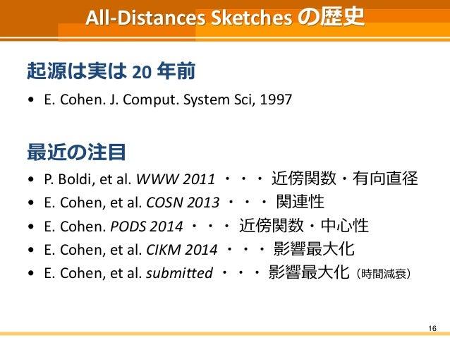 All-Distances Sketches の歴史  起源は実は20 年前  •E. Cohen. J. Comput. System Sci,1997  最近の注目  •P. Boldi, et al. WWW 2011・・・近傍関数・有向...