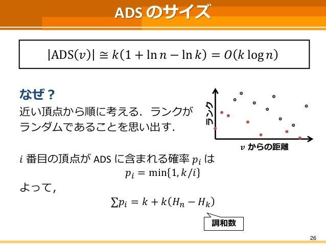 ADS のサイズ  26  なぜ?  近い頂点から順に考える.ランクが  ランダムであることを思い出す.  푖番目の頂点がADS に含まれる確率푝푖は  푝푖=min1,푘/푖  よって,  Σ푝푖=푘+푘퐻푛−퐻푘 ADS푣≅푘1+ln푛−l...