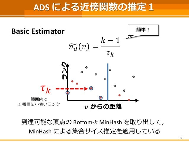 ADS による近傍関数の推定1  Basic Estimator  푛푑푣= 푘−1 휏푘  到達可能な頂点のBottom-푘MinHashを取り出して,  MinHashによる集合サイズ推定を適用している  33  풗からの距離  ランク  ...