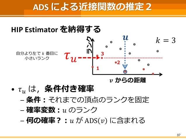 ADS による近接関数の推定2  HIP Estimatorを納得する  •휏푢は,条件付き確率  –条件:それまでの頂点のランクを固定  –確率変数:푢のランク  –何の確率?:푢がADS푣に含まれる  37  풗からの距離  ランク  풖 ...