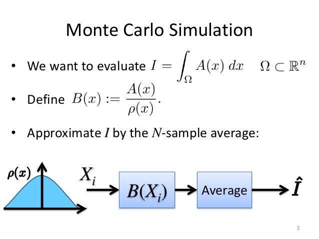 Monte Carlo Simulation Algorithm Image Gallery - Hcpr