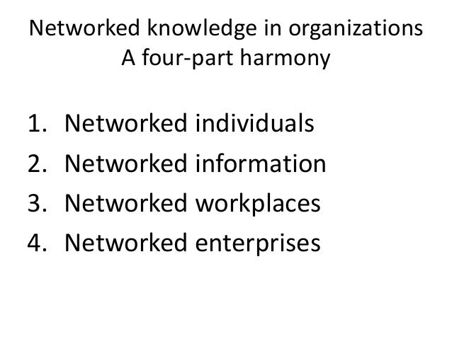 Networked knowledge in organizations A four-part harmony  1.Networked individuals