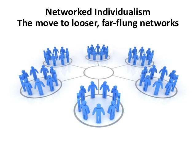 Networked knowledge in organizations A four-part harmony  1.Networked individuals  2.Networked information
