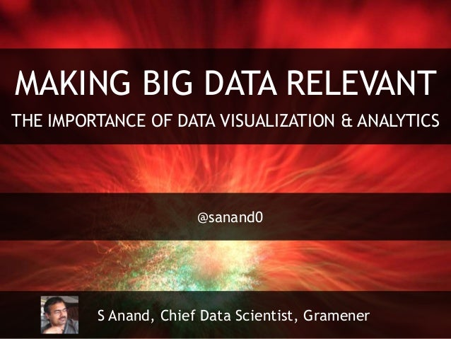 MAKING BIG DATA RELEVANT  THE IMPORTANCE OF DATA VISUALIZATION & ANALYTICS  @sanand0  S Anand, Chief Data Scientist, Grame...