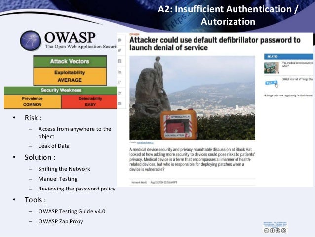 A2: Insufficient Authentication / Autorization • Risk : – Access from anywhere to the object – Leak of Data • Solution : –...