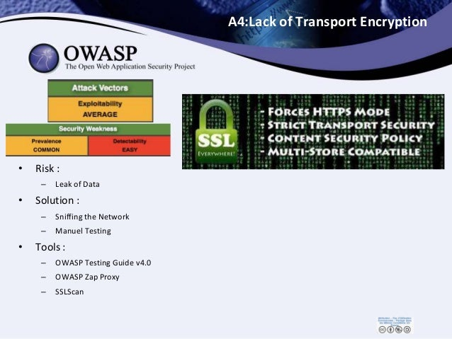 A4:Lack of Transport Encryption • Risk : – Leak of Data • Solution : – Sniffing the Network – Manuel Testing • Tools : – O...