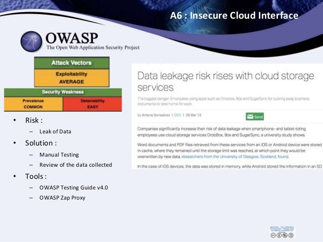 A6 : Insecure Cloud Interface • Risk : – Leak of Data • Solution : – Manual Testing – Review of the data collected • Tools...