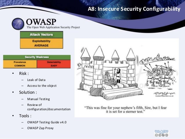 A8: Insecure Security Configurability • Risk : – Leak of Data – Access to the object • Solution : – Manual Testing – Revie...
