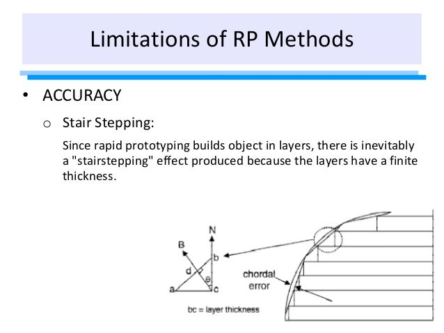 Limitations of RP Methods • ACCURACY o Stair Stepping: Since rapid prototyping builds object in layers, there is inevitabl...