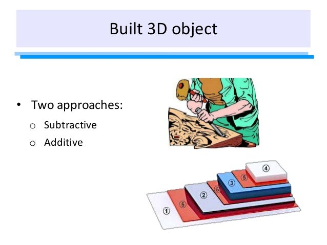 Built 3D object • Two approaches: o Subtractive o Additive