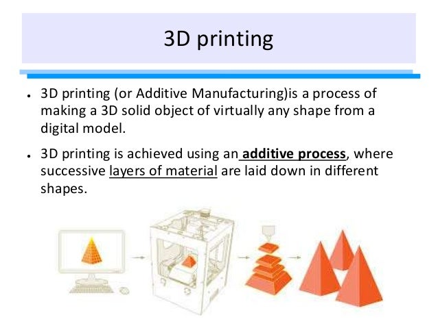3D printing ● 3D printing (or Additive Manufacturing)is a process of making a 3D solid object of virtually any shape from ...