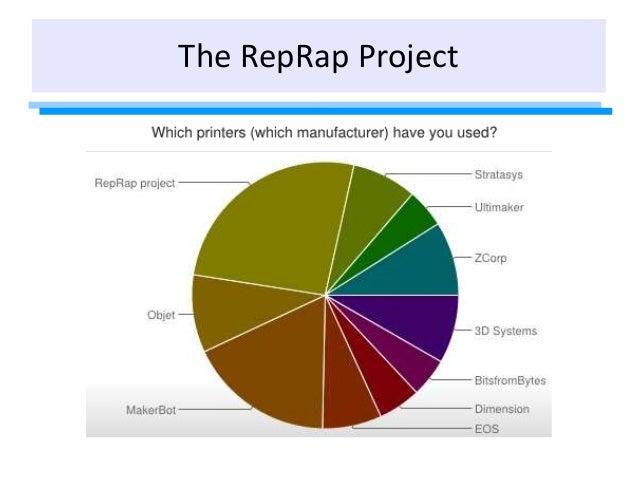 The RepRap Project