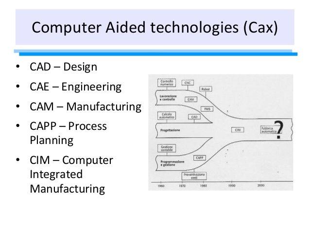 Computer Aided technologies (Cax)UN UNICO SISTEMA PRODUTTIVO INTEGRATO CIM - COMPUTER INTEGRATED MANUFACTURING CAD - COMPU...