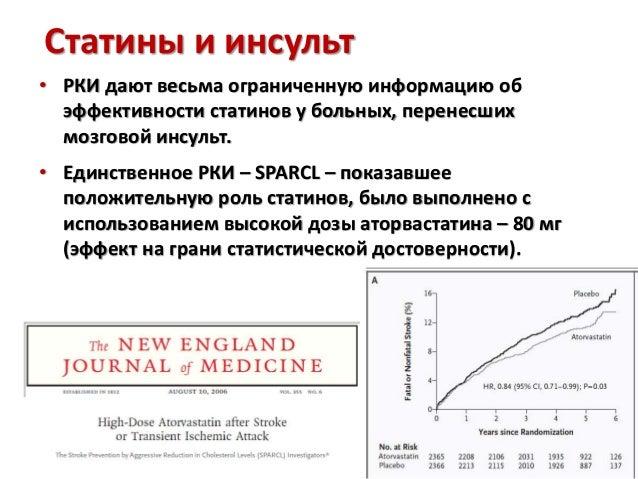 терапия статинами по липидному спектру