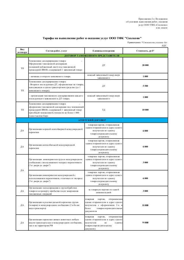 Приложение 2 к Положению об условиях выполнения работ, оказания услуг ООО ТФК «Сколково» и их оплате  Тарифы на выполнение...