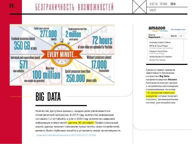 25.  >>>>>>>>>>>>>>>>>  БЕЗГРАНИЧНОСТЬ ВОЗМОЖНОСТЕЙ  BIG DATA Количество доступных данных с каждом днем увеличивается в ге...