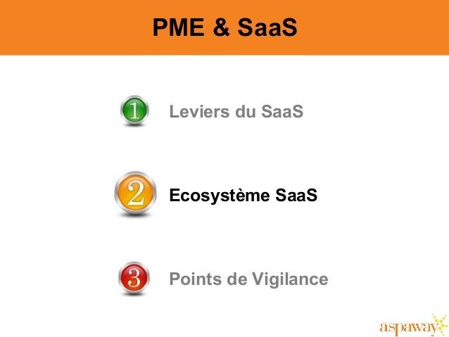 11 Leviers du SaaS Ecosystème SaaS Points de Vigilance PME & SaaS