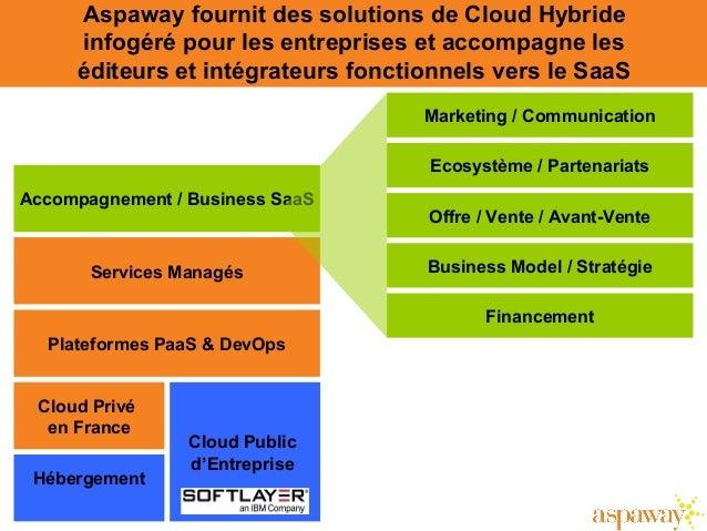 Aspaway fournit des solutions de Cloud Hybride infogéré pour les entreprises et accompagne les éditeurs et intégrateurs fo...