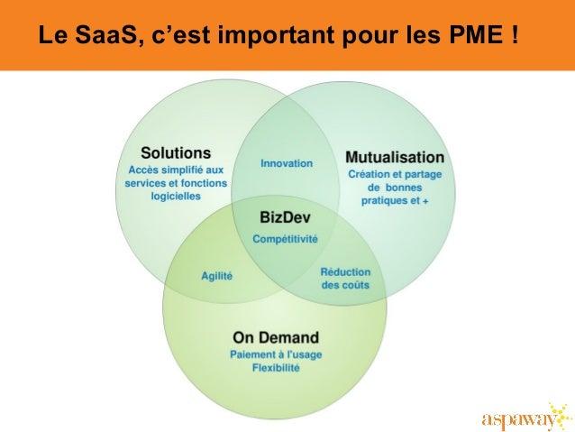 Le SaaS, c'est important pour les PME !