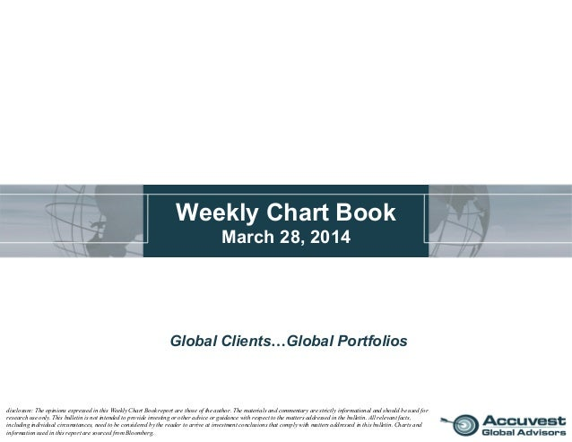 Weekly Chart Book March 28, 2014 Global Clients…Global Portfolios disclosure: The opinions expressed in this Weekly Chart ...