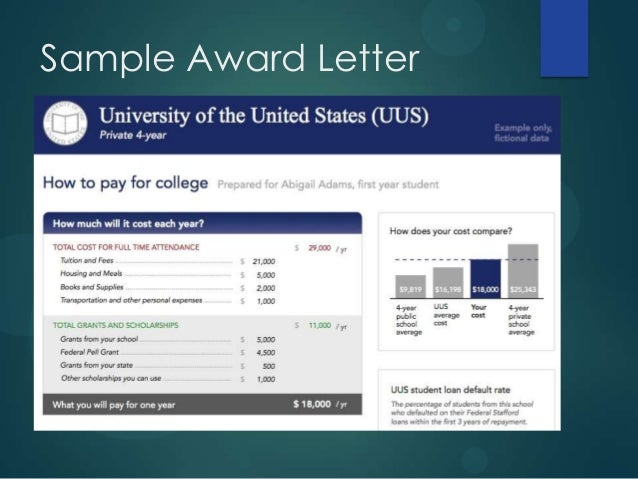 what is an award letter 2014 financial aid 101 slidedeck 48070