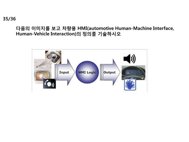 HMI (automotive human-machine interface, human-vehicle interaction)