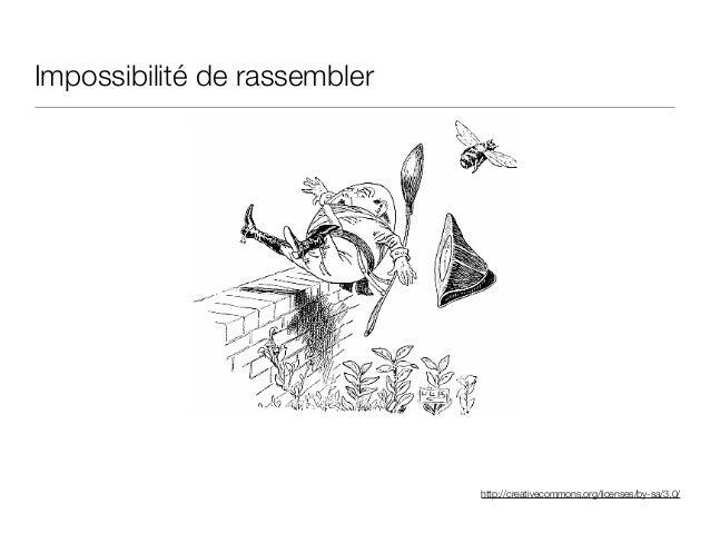 http://creativecommons.org/licenses/by-sa/3.0/ Impossibilité de rassembler