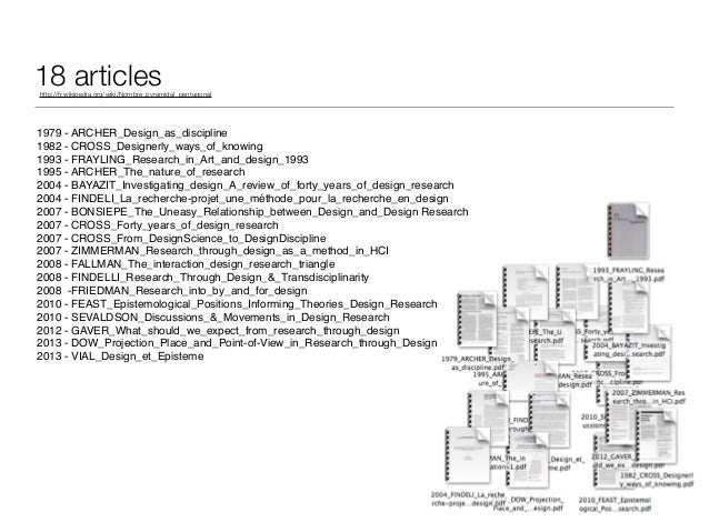 http://creativecommons.org/licenses/by-sa/3.0/ 18 articleshttp://fr.wikipedia.org/wiki/Nombre_pyramidal_pentagonal 1979 - ...