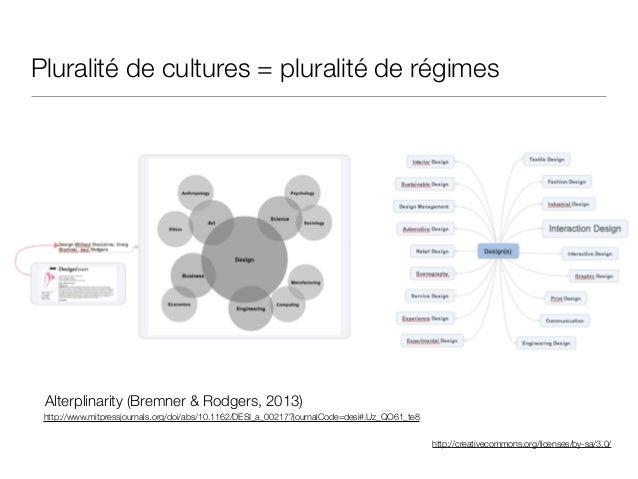 http://creativecommons.org/licenses/by-sa/3.0/ Pluralité de cultures = pluralité de régimes http://www.mitpressjournals.or...