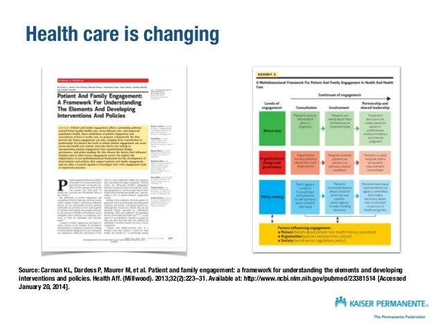 Health care is changing Source: Carman KL, Dardess P, Maurer M, et al. Patient and family engagement: a framework for unde...