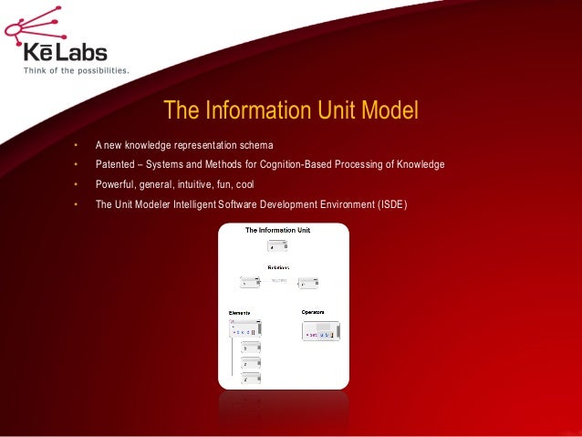 The Information Unit Model  •A new knowledge representation schema  •Patented – Systems and Methods for Cognition-Based Pr...