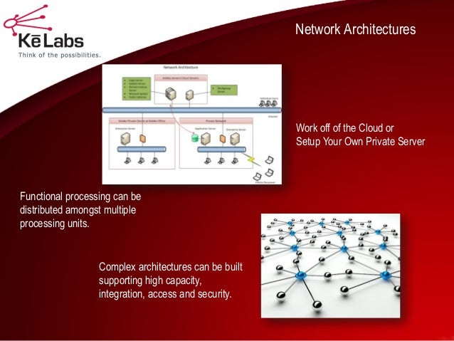 Network Architectures  Work off of the Cloud or Setup Your Own Private Server  Complex architectures can be built supporti...