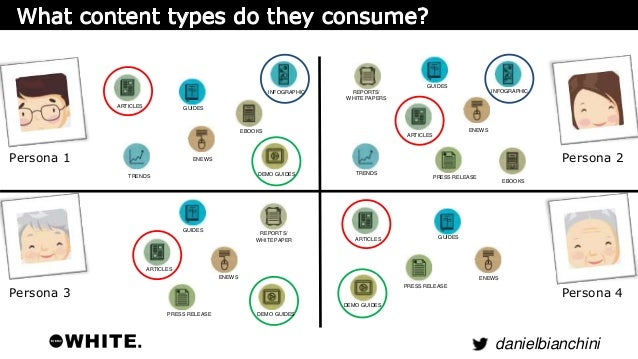 danielbianchini  WHAT DO WE KNOW?  Audience is predominantly 60+,  likes to travel, and spends more  time online than watc...