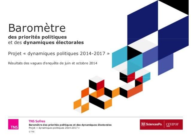 Baromètre  des priorités politiques  et des dynamiques électorales  Projet « dynamiques politiques 2014-2017 »  Résultats ...