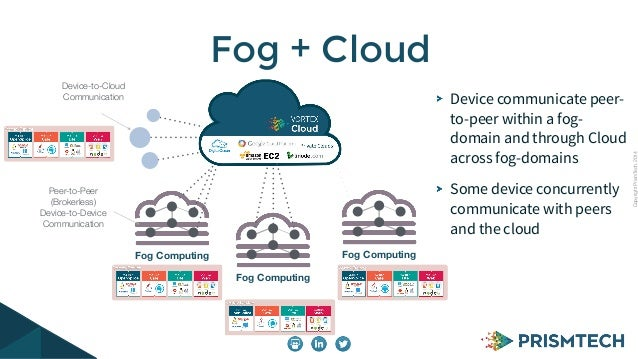 Fog Computing With Vortex