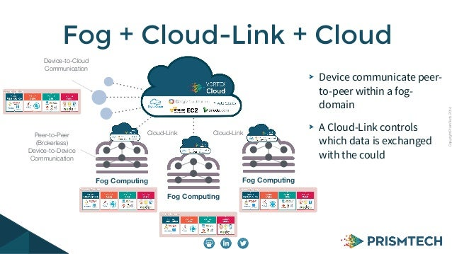 cloud computing fact vs fog 4 companies that will dominate the future of cloud  strength in its cloud computing business was the key to its success as cloud computing revenues skyrocketed.