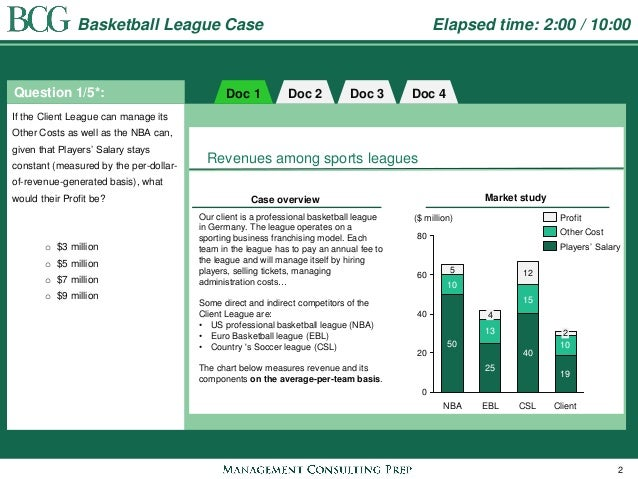 boston consulting group practice case studies The boston consulting group is one of the largest management-consulting  the second half of that first half hour is a case  you will need to practice.