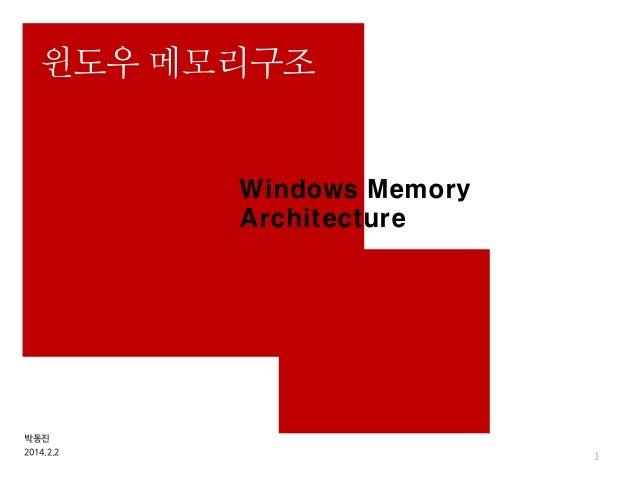 박동진 2014.2.2 윈도우 메모리구조 Windows Memory Architecture 1